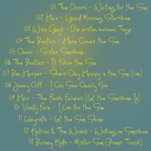 Let the Sunshine In tracklist.
